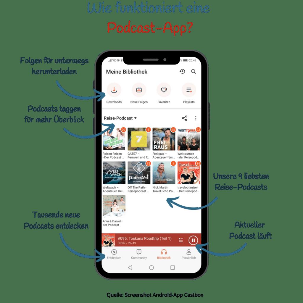 Reise Podcasts hören App Castbox